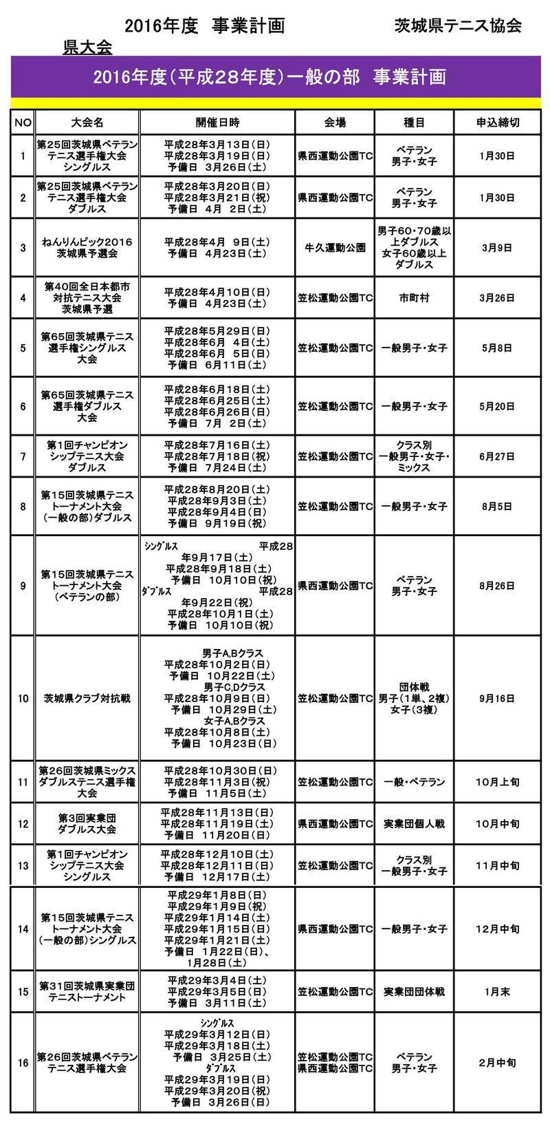 2016_Taikai_Plan_rev1_800
