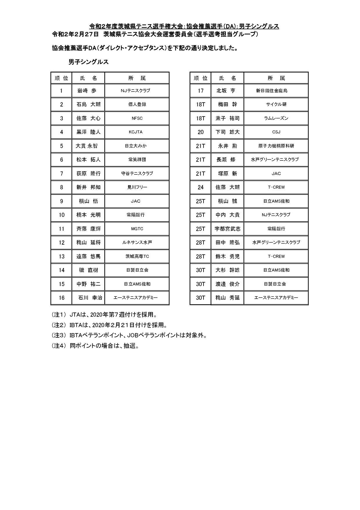 2018_KenSensyuken_Suisen_List_rev1