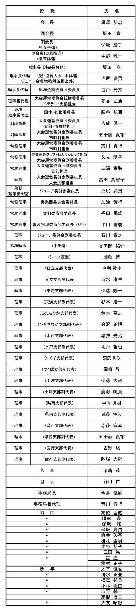 2020_yakuin